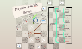Copy of Proyecto Lean Six Sigma