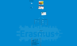 Copy of Erasmus+ információs nap (szakképzés)
