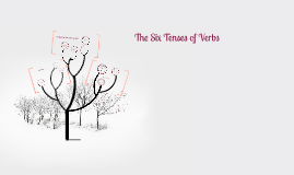 The Six Tenses of Verbs