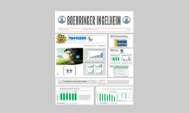 Copy of BOEHRINGER INGELHEIM