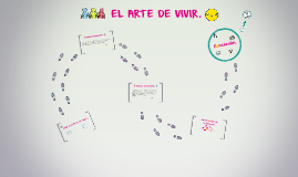 ARTE DE VIVIR