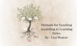 Methods for Teaching According to Learning Styles