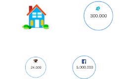 300.000