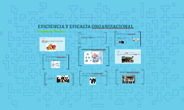 Copy of EFICIENCIA Y EFICACIA ORGANIZACIONAL