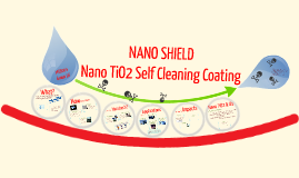 Copy of Nano TiO2