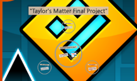 """Taylor's Matter Final Project"""