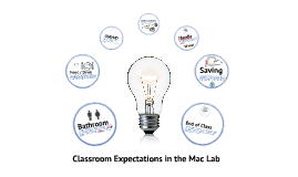 Classroom Expectations 2014-15