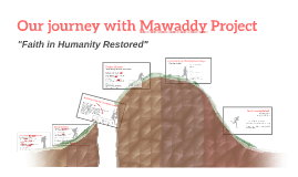 Intro-About Mawaddy Project