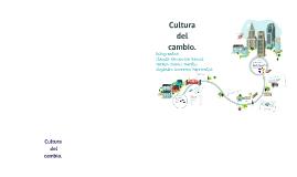 Cultura del  Cambio.
