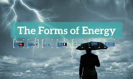 Copy of The Forms of Energy