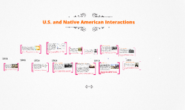 U.S. and Native American Interactions
