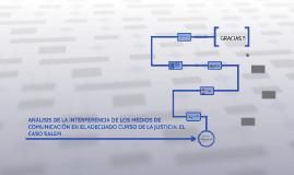 ANÁLISIS DE LA INTERFERENCIA DE LOS MEDIOS DE COMUNICACIÓN E