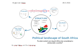 Political landscape of South Africa