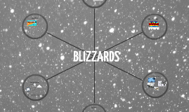 Copy of Blizzards