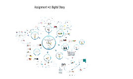 Copy of Professional Learning Community Digital Story