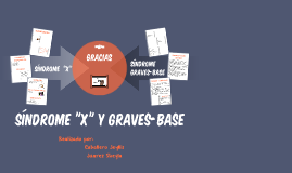 "Sindrome ""X"" y Graves-Base"