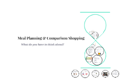 Meal Planning & Comparison Shopping
