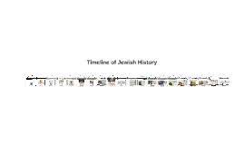 Copy of Timeline of Jewish History