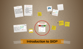Introduction to SIOP