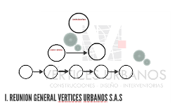 I. REUNION GENERAL VERTICES URBANOS S.A.S