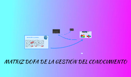 MATRIZ DOFA DE LA GESTIÓN DEL CONOCIMIENTO