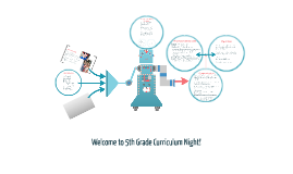 Welcome to 5th Grade Curriculum Night!