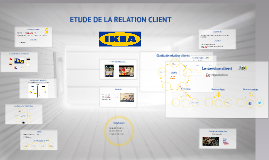 Copy of Copy of Etude de la relation client IKEA