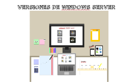 Copy of VERSIONES DE WINDOWS SERVER