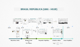 BRASIL REPÚBLICA (1891 - HOJE)