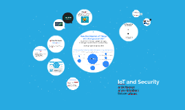 Copy of IoT and Security