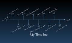 My Timeline