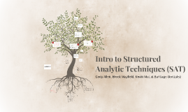 Intro to Structured Analytic Techniques (SAT)