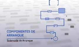 COMPONENTES DEL SISTEMA DE ARRANQUE