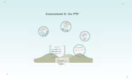 Copy of Assessment in the PYP