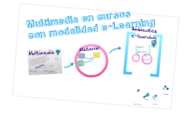 Multimedia en cursos con modalidad e-Learning