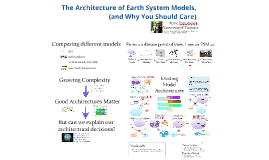 The Architecture of Earth System Models