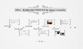 BASICOM TIMELINE by Jallf Alora&Jin Camacho