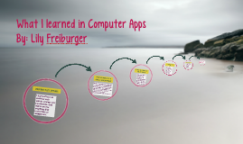 What I learned in Computer Apps
