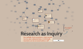 Research as Inquiry: Information Literacy Pre/Post Test