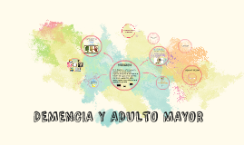 DEMENCIA Y ADULTO MAYOR