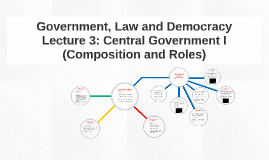 Government, Law and Democracy