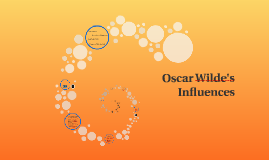 Copy of Oscar Wilde's Influences