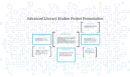Advanced Literary Studies: Project Presentation