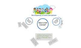 Development of Self-Conceptions