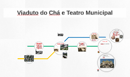 Viaduto do Chá e Teatro Municipal