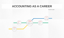 ACCOUNTING AS A CAREER