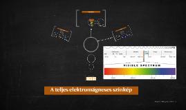A teljes elektromágneses színkép