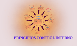 Copy of PRINCIPIOS DE CONTROL INTERNO