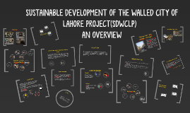 SUSTAINABLE DEVELOPMENT OF THE WALLED CITY OF LAHORE PROJEC