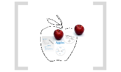 Copy of Apples